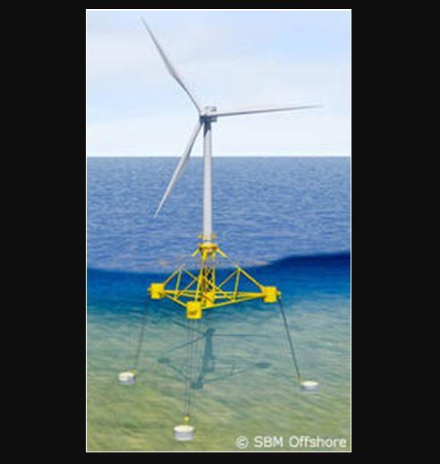 Éolien offshore et énergies marines