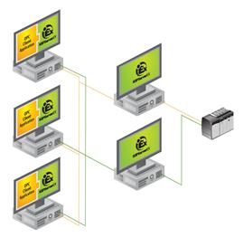 Kepware OPC Platform