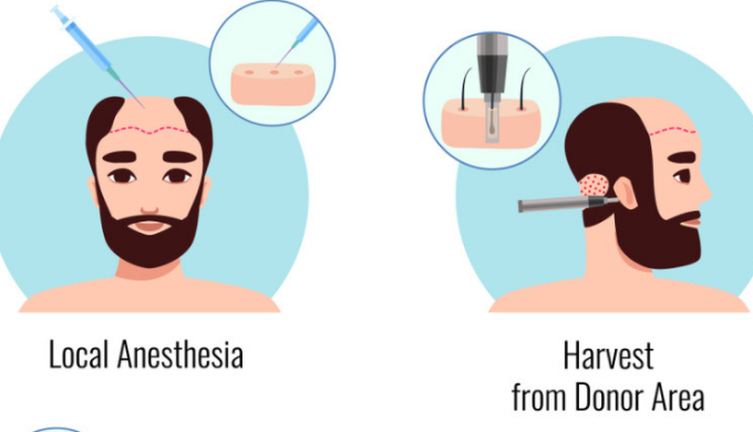 Founded in 2005 by Doctor Amit Karkhanis, a renowned Dermatologist and a thought leader, Dr Tvacha C...