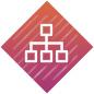ERP pour éditeur de logiciel: Analyse de la performance