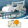 enrouleur haute vitessecycle de changement automatique à vitesse nominale de la ligne de productionl...
